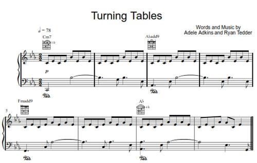 Turning tables adele sheet music purple market area - Traduction turning tables adele ...
